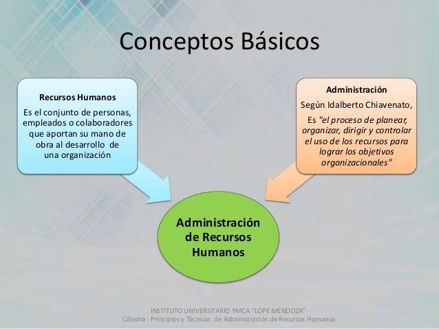 Administraci n de recursos humanos for Concepto de tecnicas de oficina