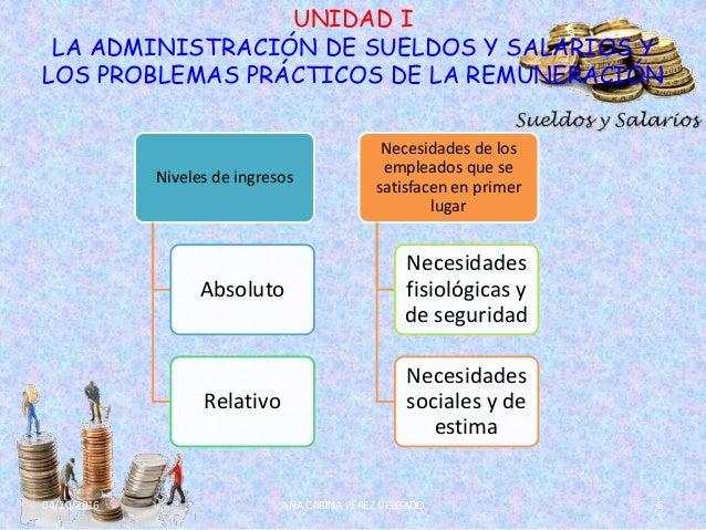 Administración De Sueldos Y Salarios Clase