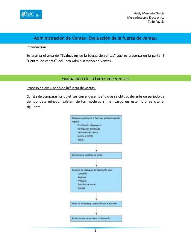 Arely Mercado García Mercadotecnia Electrónica Tulio Favela 1 Administración de Ventas- Evaluación de la fuerza de ventas....