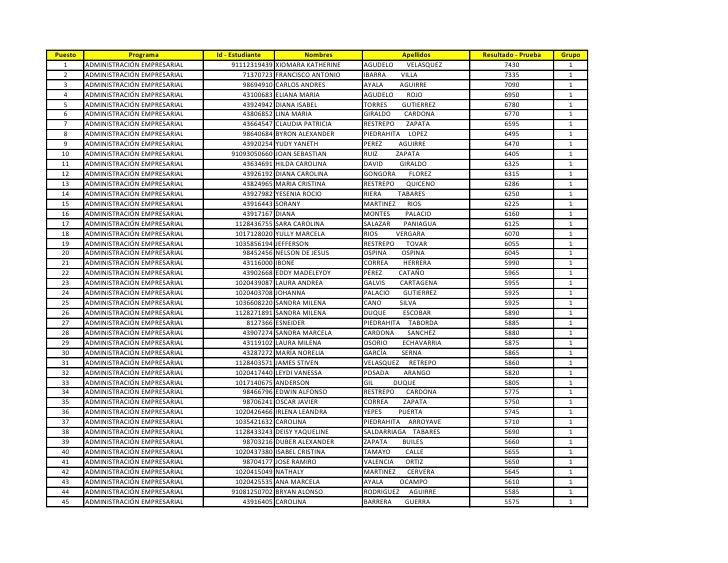 Puesto              Programa          Id - Estudiante               Nombres                Apellidos    Resultado - Prueba...