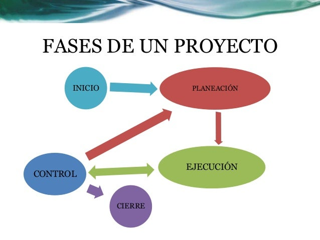 Administraci n profesional de proyectos for Administracion de proyectos