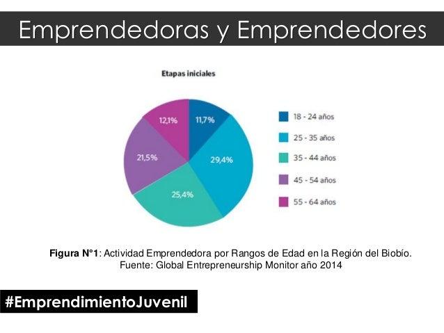 Administración y gestión de un emprendimiento Slide 3