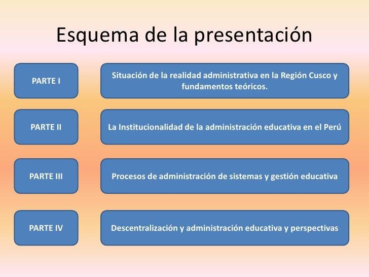 Administración y Gestión Educativa Slide 3