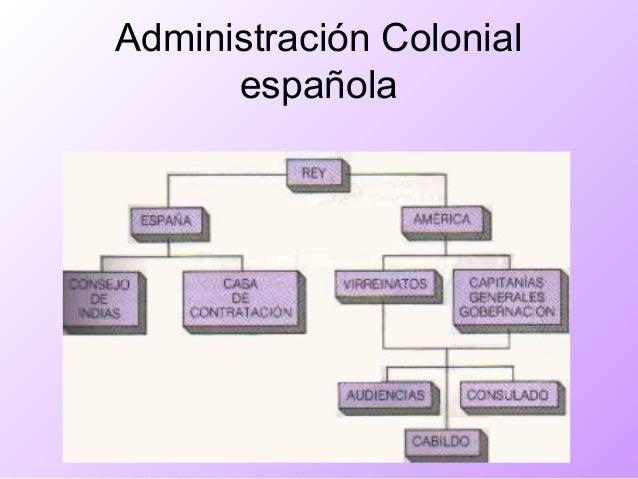 Administración Colonialespañola