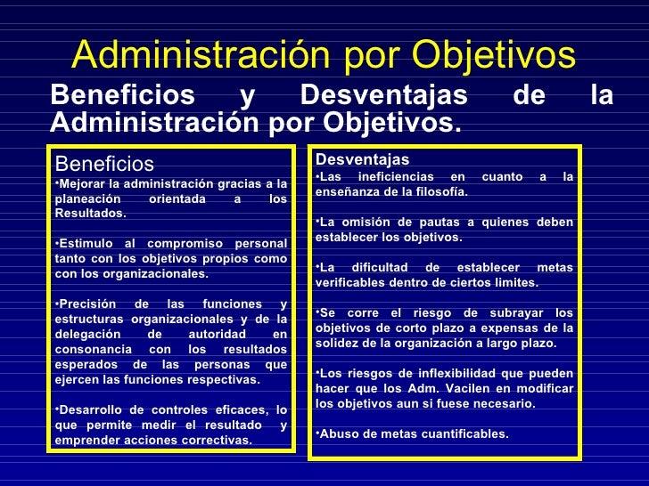 Administración por Objetivos Beneficios y Desventajas de la Administración por Objetivos. <ul><li>Beneficios </li></ul><ul...