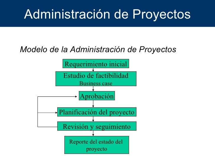 Administracion proyectos for Oficina de proyectos