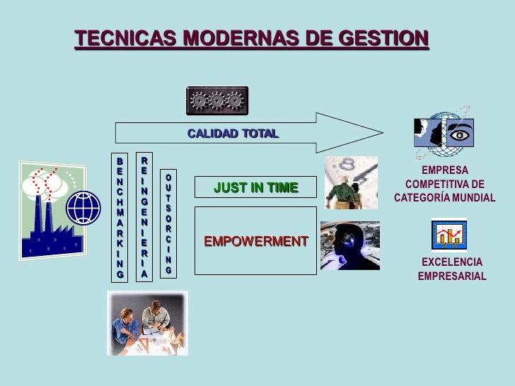 Administracion 16 sem t cnicas modernas de gesti n for Tecnicas culinarias modernas
