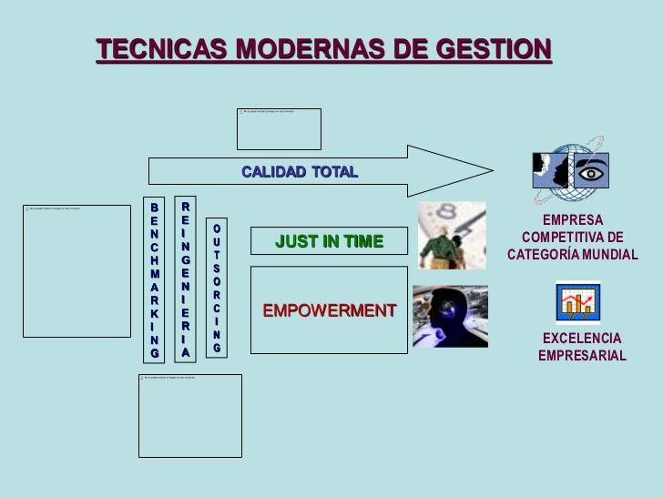 Administracion 4ta sem t cnicas modernas de gesti n for Tecnicas culinarias modernas
