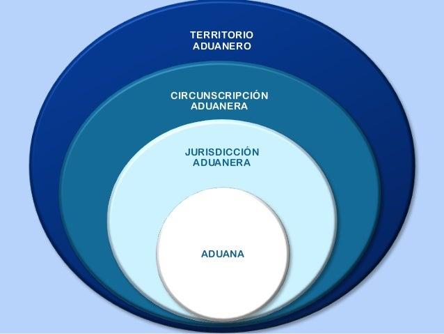 Administración Aduanera y Tributaria Slide 2