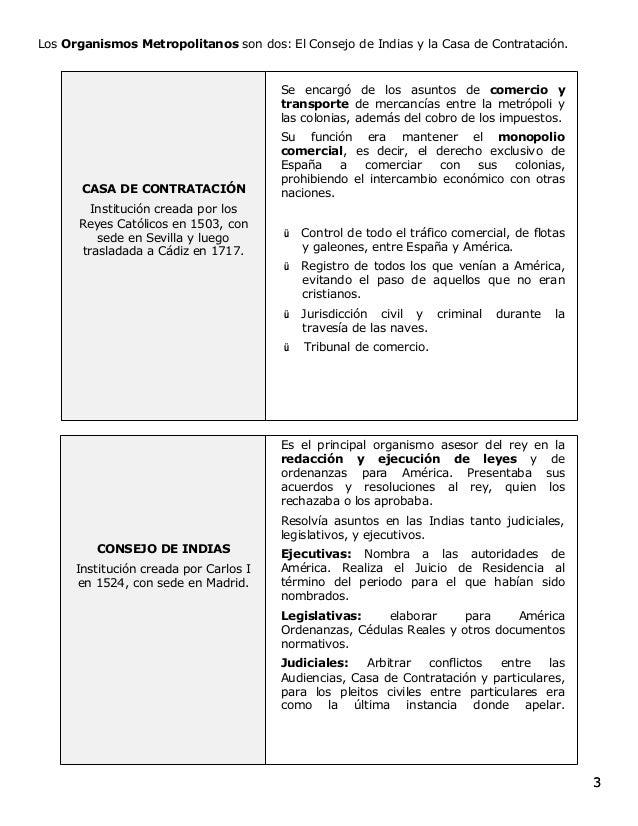 33 Los Organismos Metropolitanos son dos: El Consejo de Indias y la Casa de Contratación. CASA DE CONTRATACIÓN Institución...