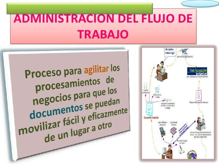 ADMINISTRACION DEL FLUJO DE TRABAJO<br />Proceso para agilitar los procesamientos   de negocios para que los documentos se...