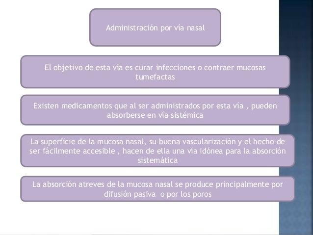Administración de medicamentos por vía oral sublingual y