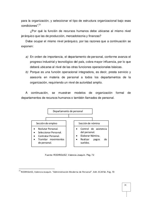 Administracion de personal libro for Oficina de asistencia en materia de registros