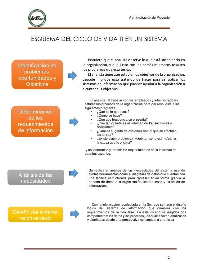 Administracion de proyecto de ti for Administracion de proyectos