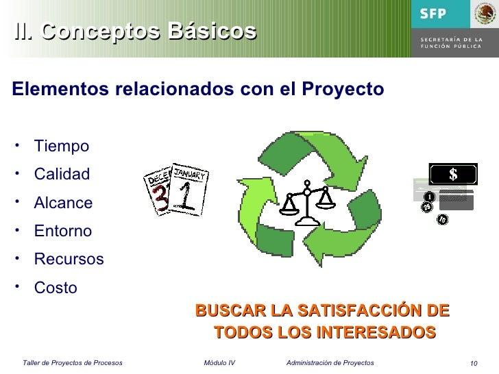 Administracion de proyectos 2 for Administracion de proyectos