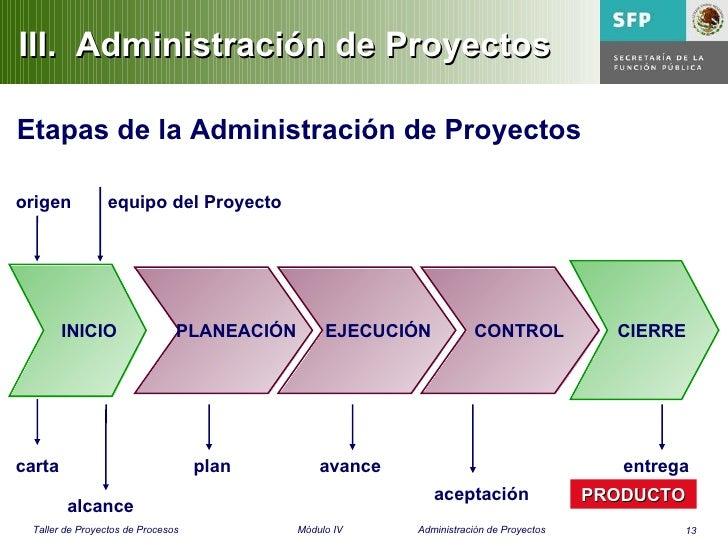 Administracion de proyectos 1 for Administracion de proyectos