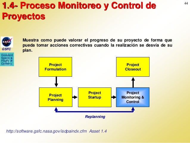 Administracion de proyectos tecnologicos 0 for Administracion de proyectos