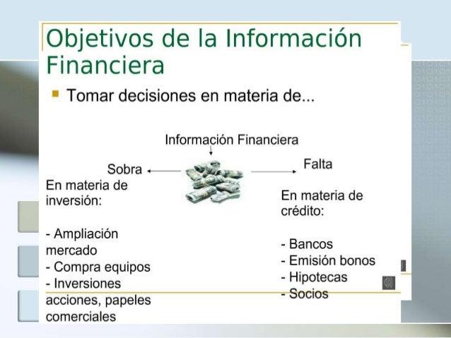 Administracion financiera for Concepto de oficina y su importancia