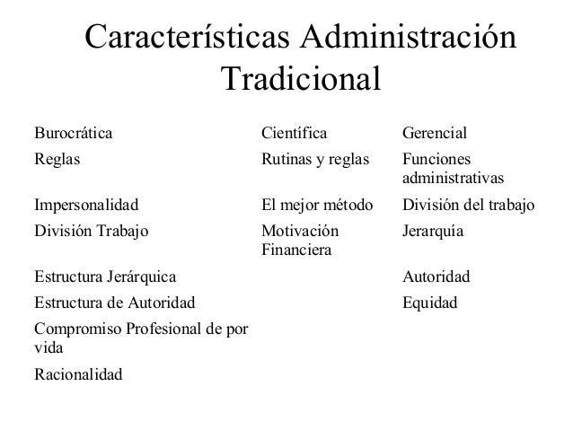 Administracion y sistemas 1 for Oficina tradicional y moderna