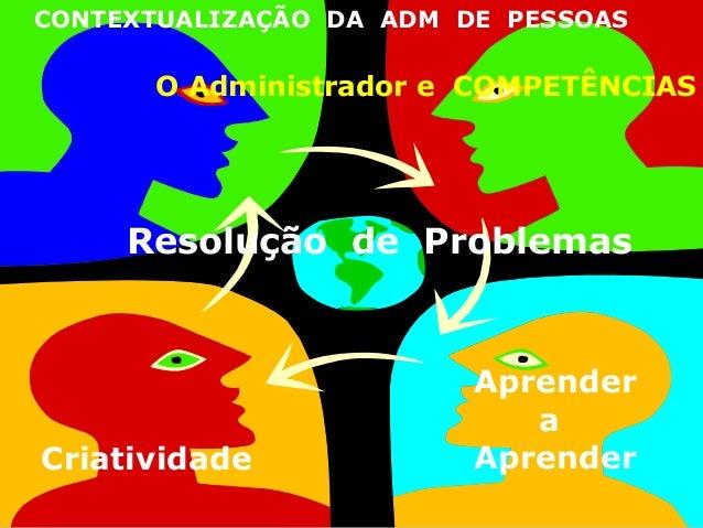 CONTEXTUALIZAÇÃO DA ADM DE PESSOAS O Administrador e COMPETÊNCIAS Resolução de Problemas Criatividade Aprender a Aprender