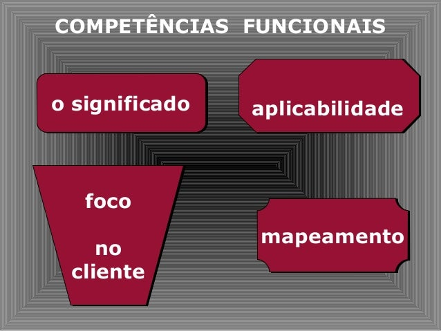 COMPETÊNCIAS FUNCIONAIS o significadoo significado aplicabilidadeaplicabilidade foco no cliente foco no cliente mapeamento...