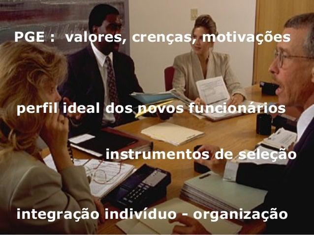 PGE : valores, crenças, motivações perfil ideal dos novos funcionários instrumentos de seleção integração indivíduo - orga...