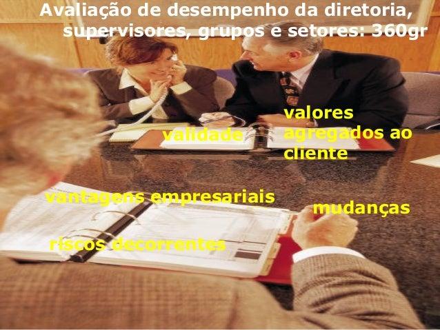 Avaliação de desempenho da diretoria, supervisores, grupos e setores: 360gr validade vantagens empresariais valores agrega...