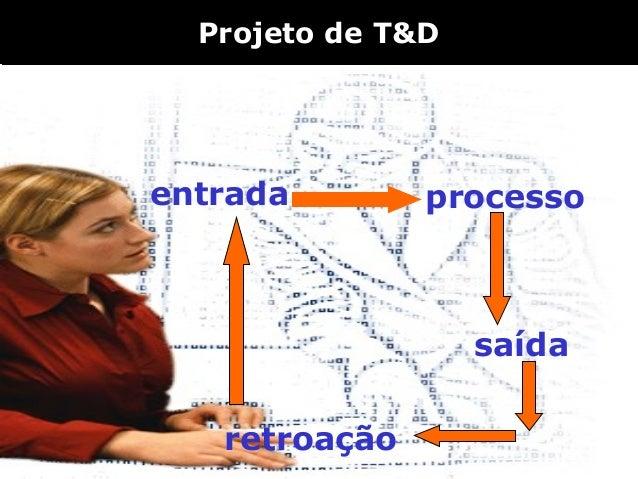 Projeto de T&DProjeto de T&D entrada processo retroação saída