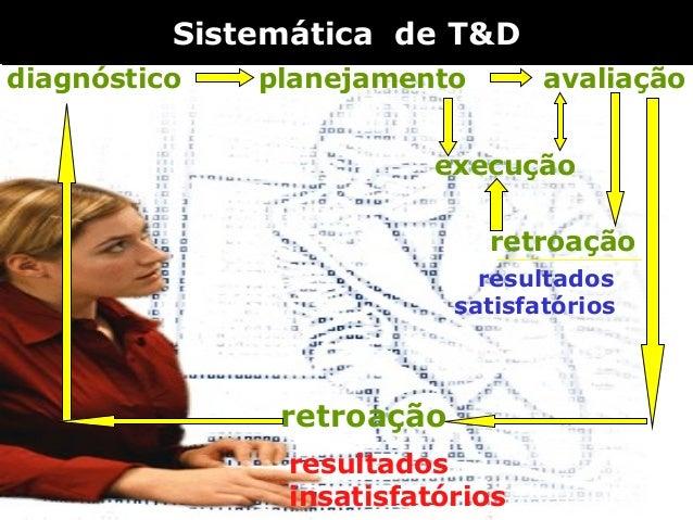 Sistemática de T&DSistemática de T&D diagnóstico planejamento execução avaliação retroação retroação resultados satisfatór...