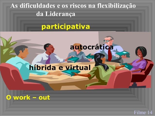 As dificuldades e os riscos na flexibilização da Liderança autocrática participativa híbrida e virtual O work – out Filme ...