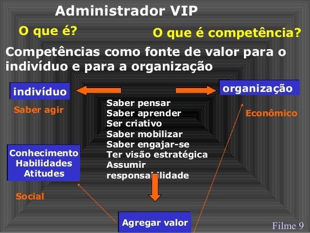Administrador VIP O que é? O que é competência? Competências como fonte de valor para o indivíduo e para a organização ind...
