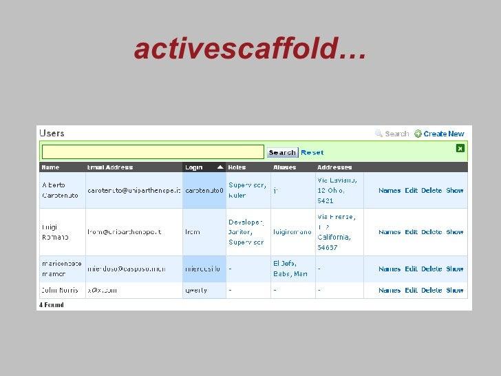 activescaffold…