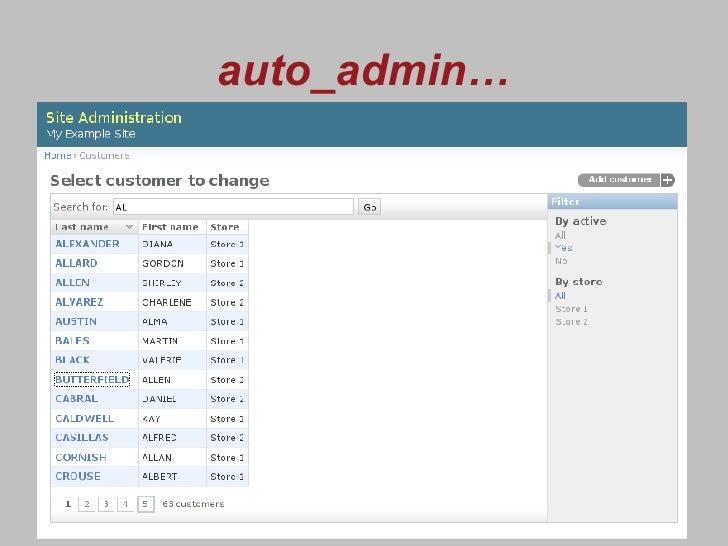 auto_admin…