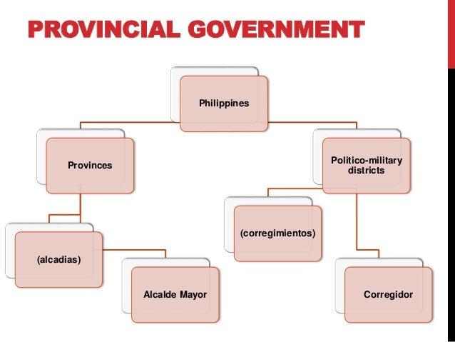 Province of ilocos sur