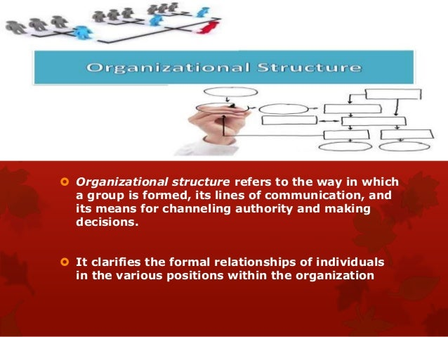 the effect of organizational structures on University of south florida scholar commons graduate theses and dissertations graduate school 2007 the effects of organizational structure on faculty.