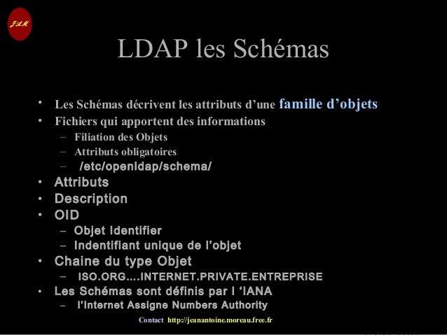 © Jean-Antoine Moreau copying and reproduction prohibited Contact http://jeanantoine.moreau.free.fr LDAP les SchémasLDAP l...