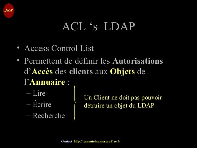 © Jean-Antoine Moreau copying and reproduction prohibited Contact http://jeanantoine.moreau.free.fr ACL 's LDAP • Access C...