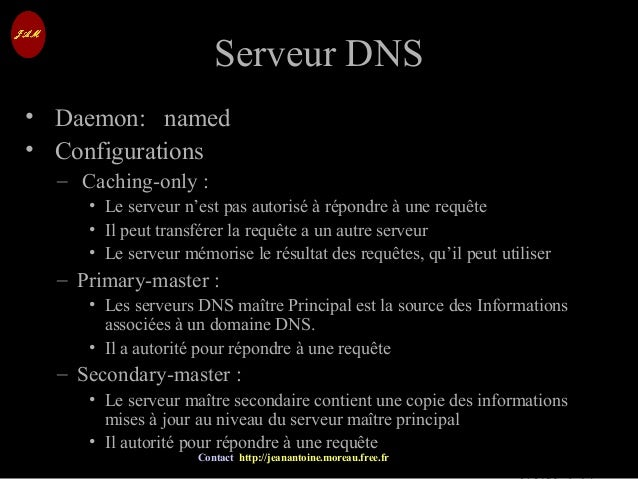 © Jean-Antoine Moreau copying and reproduction prohibited Contact http://jeanantoine.moreau.free.fr Serveur DNSServeur DNS...