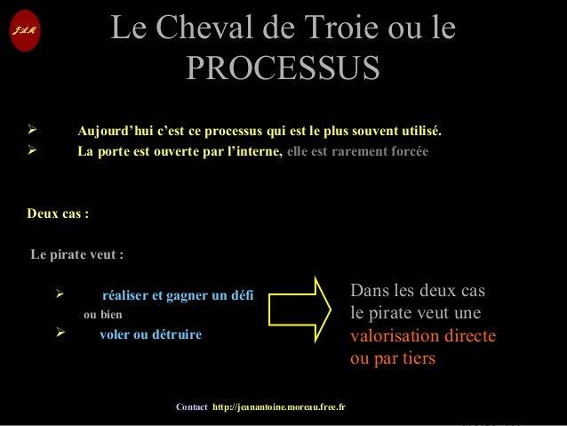 © Jean-Antoine Moreau copying and reproduction prohibited Contact http://jeanantoine.moreau.free.fr Le Cheval de Troie ou ...