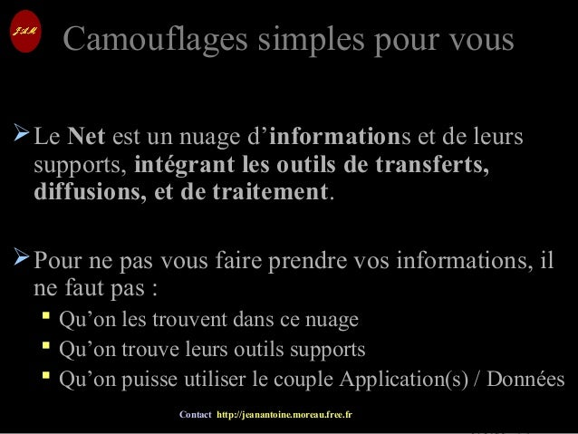 © Jean-Antoine Moreau copying and reproduction prohibited Contact http://jeanantoine.moreau.free.fr Camouflages simples po...