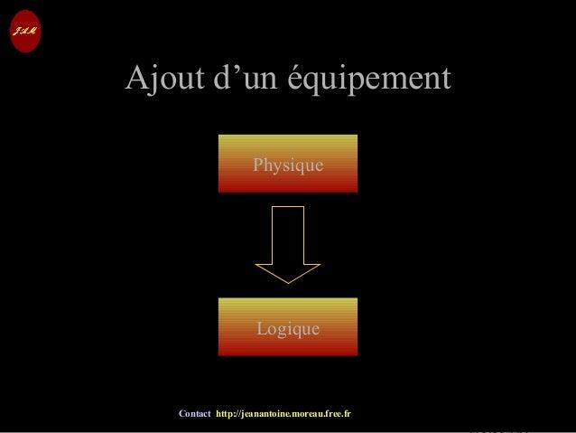 © Jean-Antoine Moreau copying and reproduction prohibited Contact http://jeanantoine.moreau.free.fr Ajout d'un équipementA...