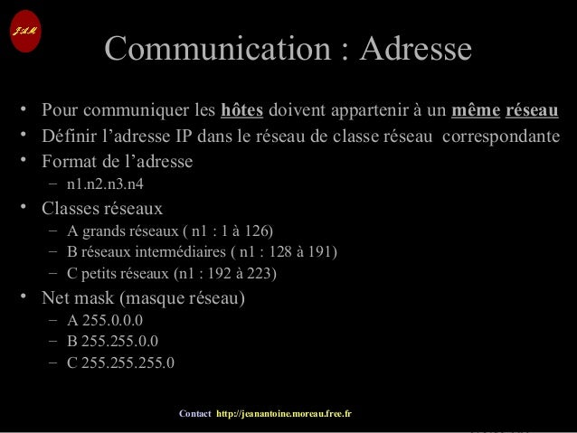 © Jean-Antoine Moreau copying and reproduction prohibited Contact http://jeanantoine.moreau.free.fr Communication : Adress...