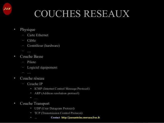 © Jean-Antoine Moreau copying and reproduction prohibited Contact http://jeanantoine.moreau.free.fr COUCHES RESEAUXCOUCHES...