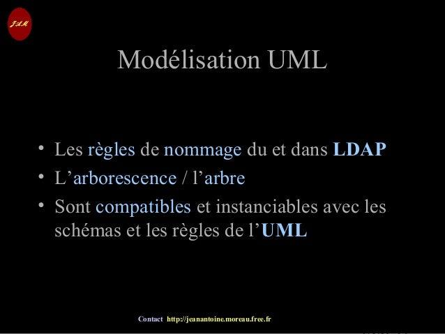 © Jean-Antoine Moreau copying and reproduction prohibited Contact http://jeanantoine.moreau.free.fr Modélisation UMLModéli...