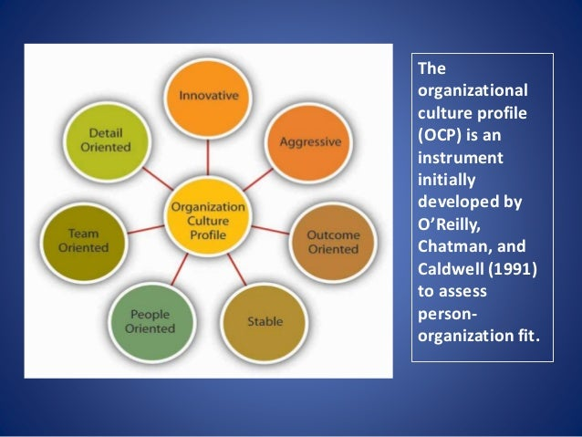 woolworth organisation culture Change in your organization needs to be part of corporate planning to be efficient work with departmental managers and your human resources department to develop a corporate culture that accepts change.