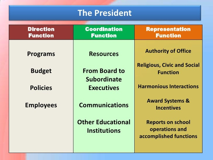 organizational structure of school system