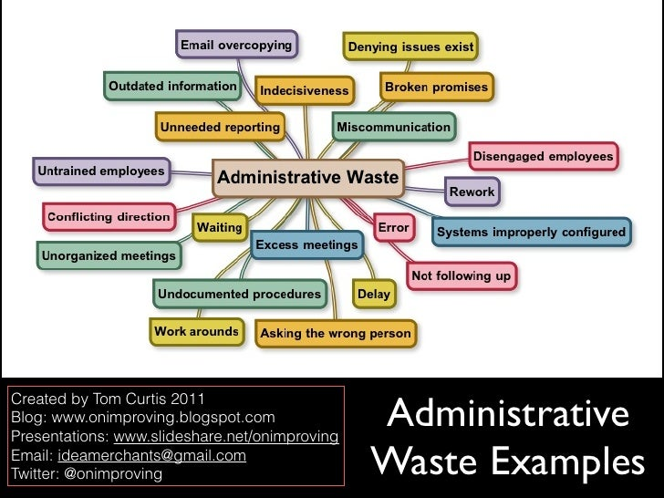 administrative waste examples