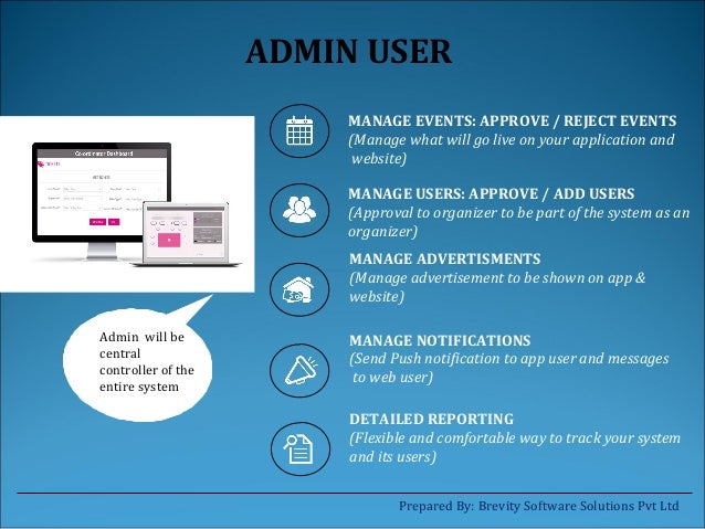 Admin Panel for Event Management System