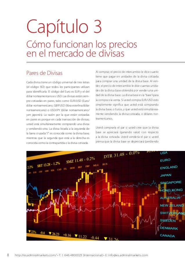 Introduccion al trading en forex