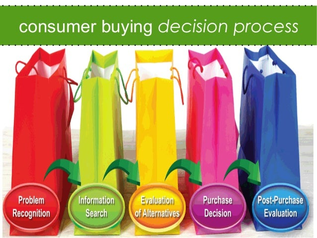 B2B buying decision processdefinitionstageselection stagedeliverselectionstageend game stage process flowmodel (PFM)